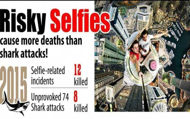 8 Instances When Selfies Caused Accidents And Deaths