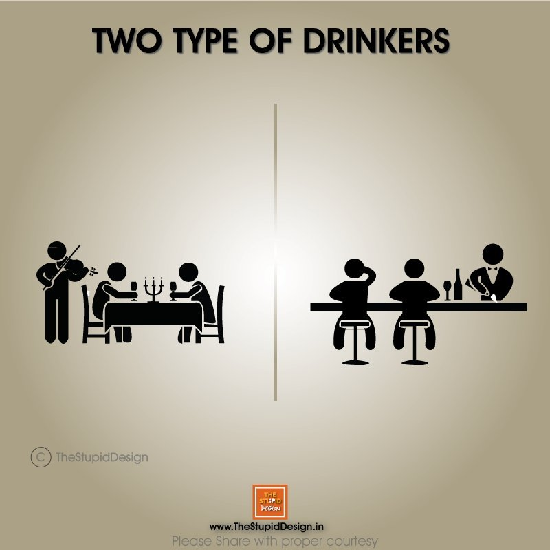 Different Types of Whisky Drinkers