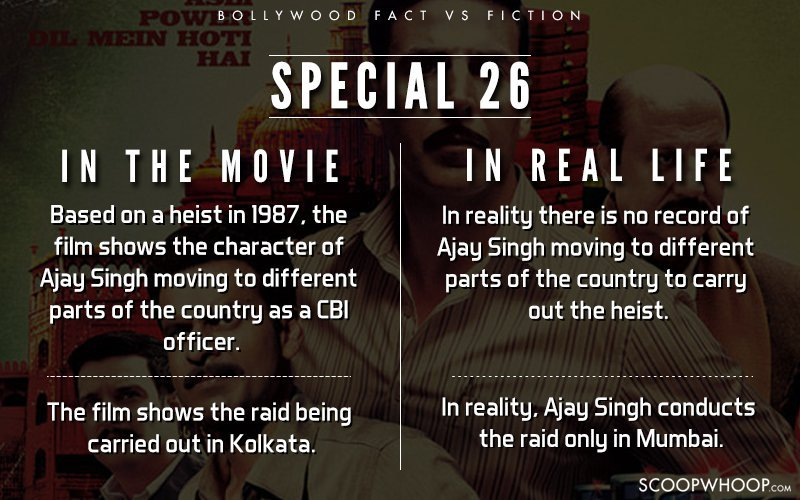 24 Times Bollywood Movies Based On True Events Were Factually Incorrect