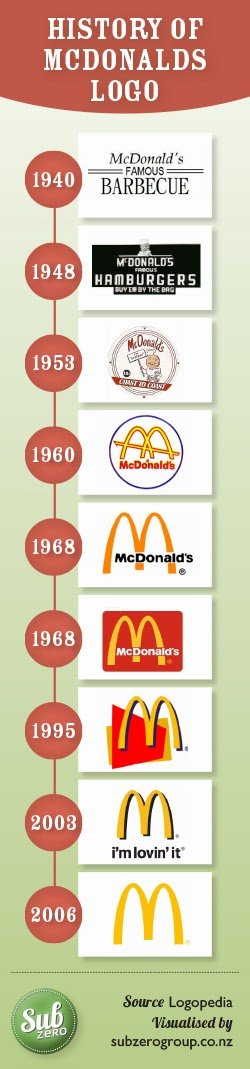 Author Of Fast Food Nation