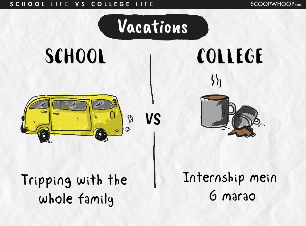a comparison between college life and university life The following two quotations make it clear high school students should expect a difference in the way their classes will be run in college (please note these comments refer to rules for classroom behaviors, not academic rules such as deadlines for papers and tests, which tend to be stricter in college as we will learn later.