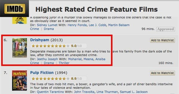 telugu movies with imdb rating above 9