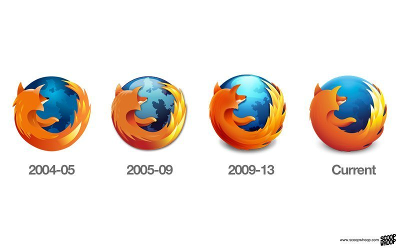 You Won't Believe How Much Brand Logos Have Changed Over ...