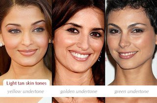 The Complete Celebrity Inspired Skin Tone Guide For All