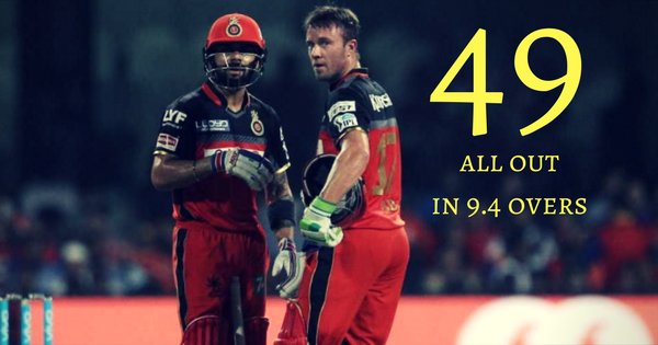 KKR Bowl Out RCB For Lowest Ever Score In The History Of ...