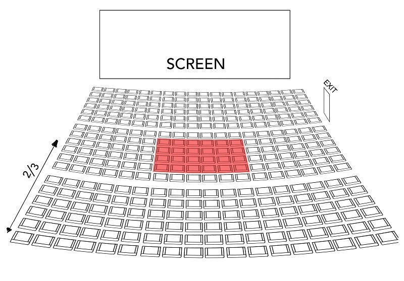 In Theaters Are Supposed To Follow This Line And Not Puts Seats Too Close The Screen But They Often Do Put