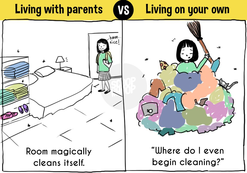 a comparison of living with parents and living alone More young adults in 20s and 30s living with their moving in with a partner to living alone or more likely to be living with their parents in.