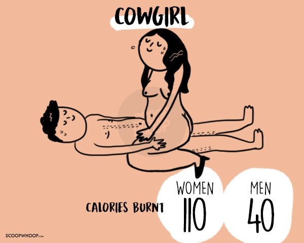 Here's how many calories you actually burn having sex
