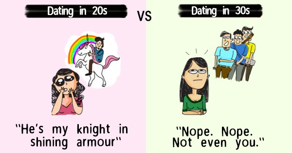 Drinks 20s vs 30s dating
