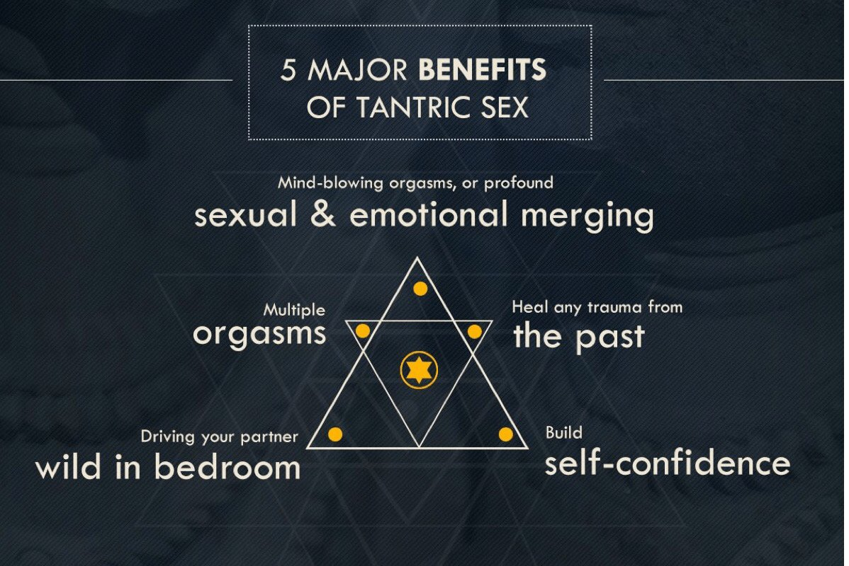 Tantric Sex Tantric Sex new photo