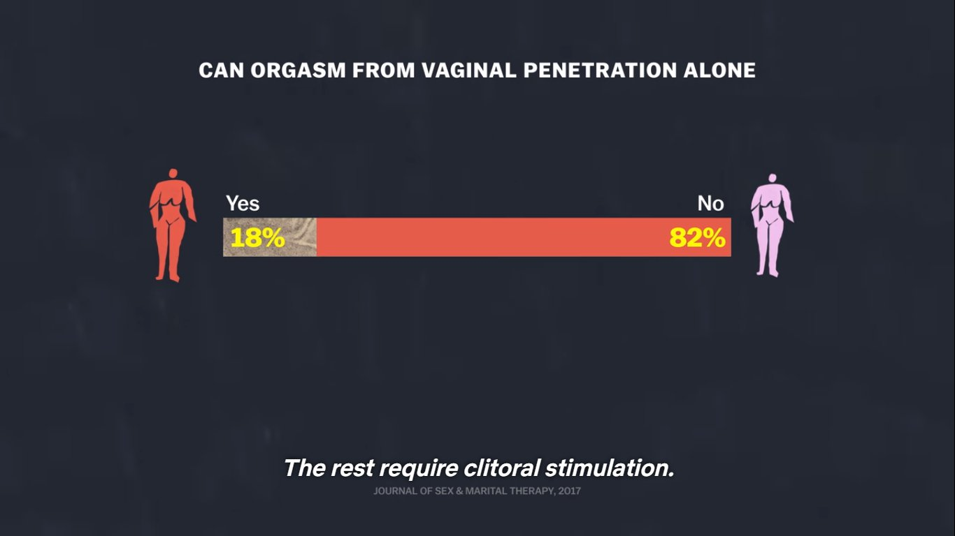 What is The Best Men's Lube For Masturbation?