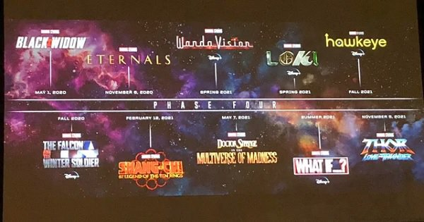 Thor 4, Doctor Strange 2: Marvel Announces All Its Films & TV Shows For Phase 4 Of The MCU