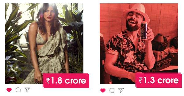 Priyanka Chopra & Virat Kohli Are The Only Indians To Make It To The 2019 Instagram Rich List