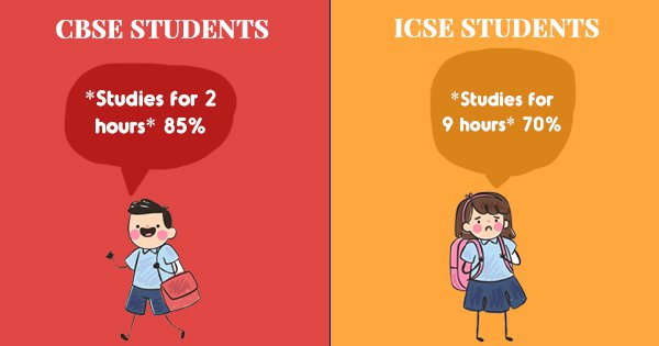10 Ways That CBSE and ICSE Students React Differently During Board Exams 'Cuz We're Not The Same Bro