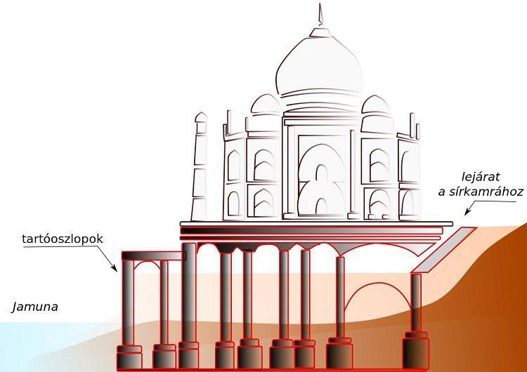 Taj Mahal The True Story In Hindi Pdf